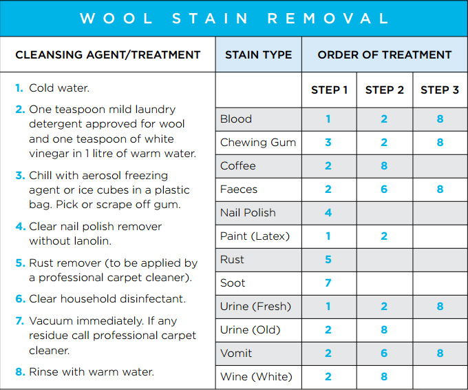 cn-godfrey-table-stain-removal-2